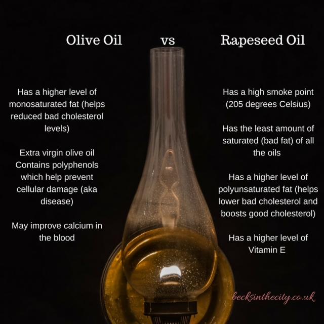 Olive Oil vs Rapeseed Oil